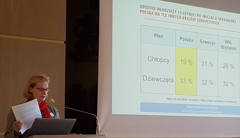 Odpowiedzialny Gdańsk – spotkanie z katechetami